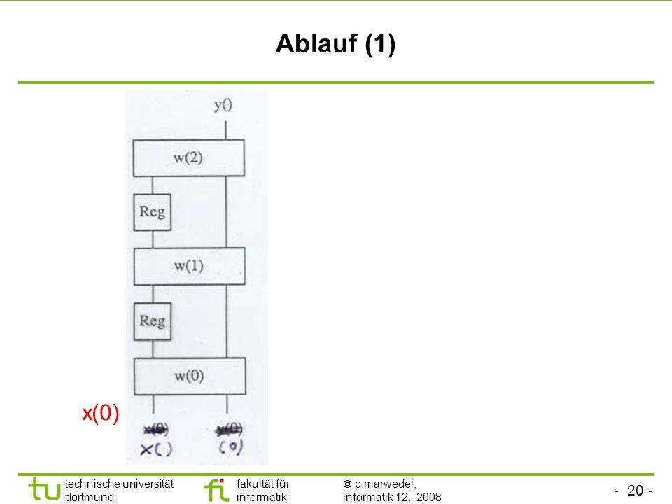 Ablauf (1) x(0)