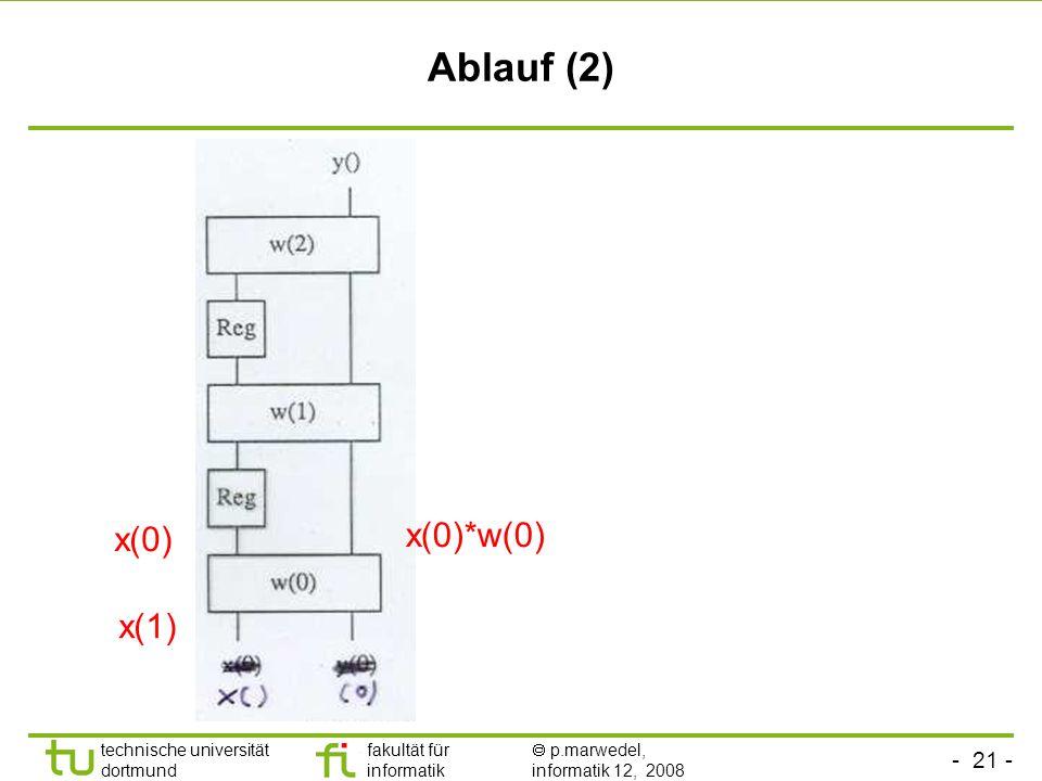 Ablauf (2) x(0) x(0)*w(0) x(1)