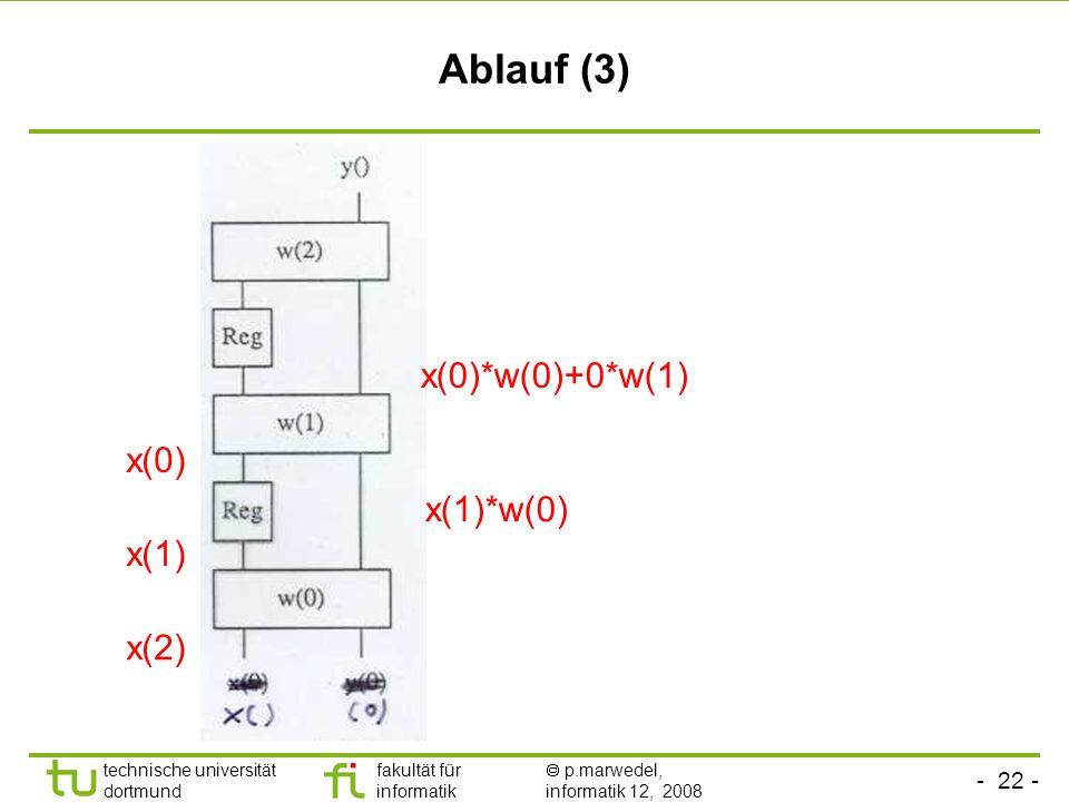 Ablauf (3) x(0)*w(0)+0*w(1) x(0) x(1)*w(0) x(1) x(2)
