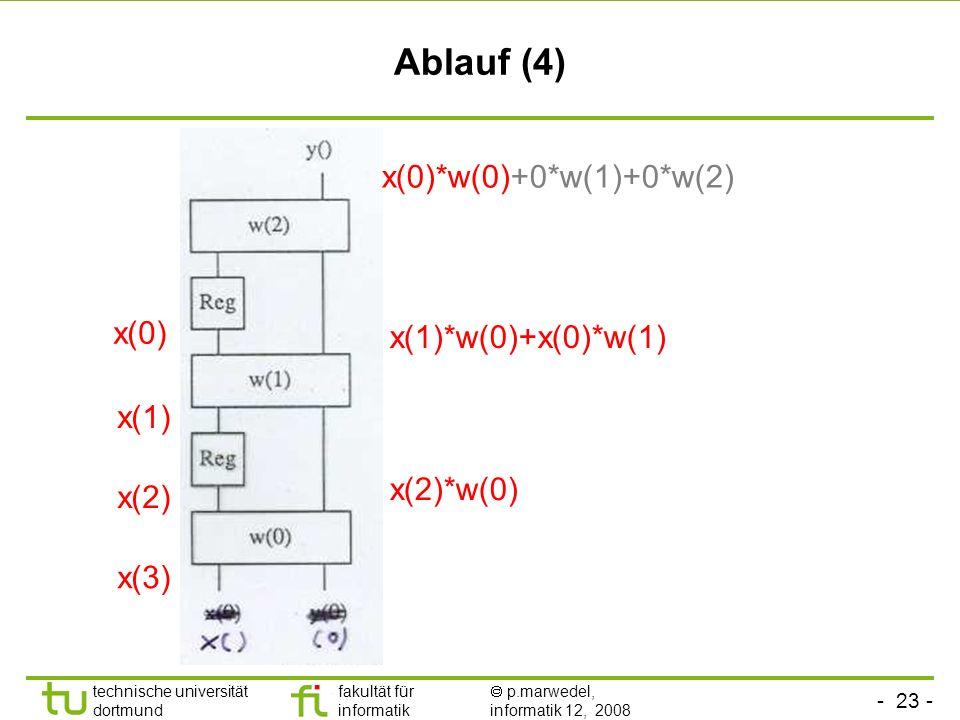 Ablauf (4) x(0)*w(0)+0*w(1)+0*w(2) x(0) x(1)*w(0)+x(0)*w(1) x(1)