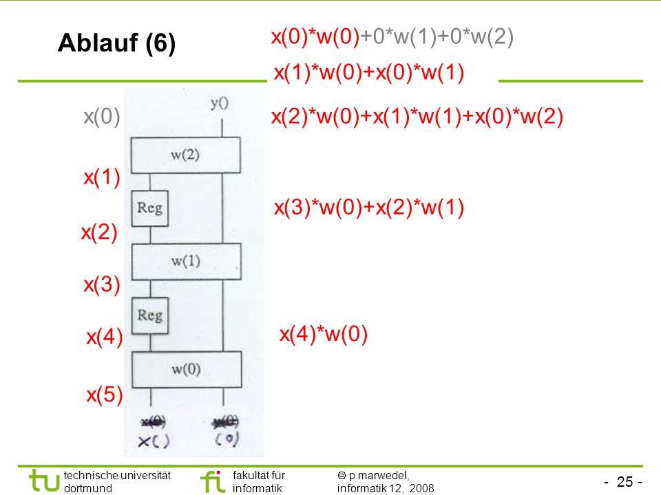 Ablauf (6) x(0)*w(0)+0*w(1)+0*w(2) x(1)*w(0)+x(0)*w(1) x(0)