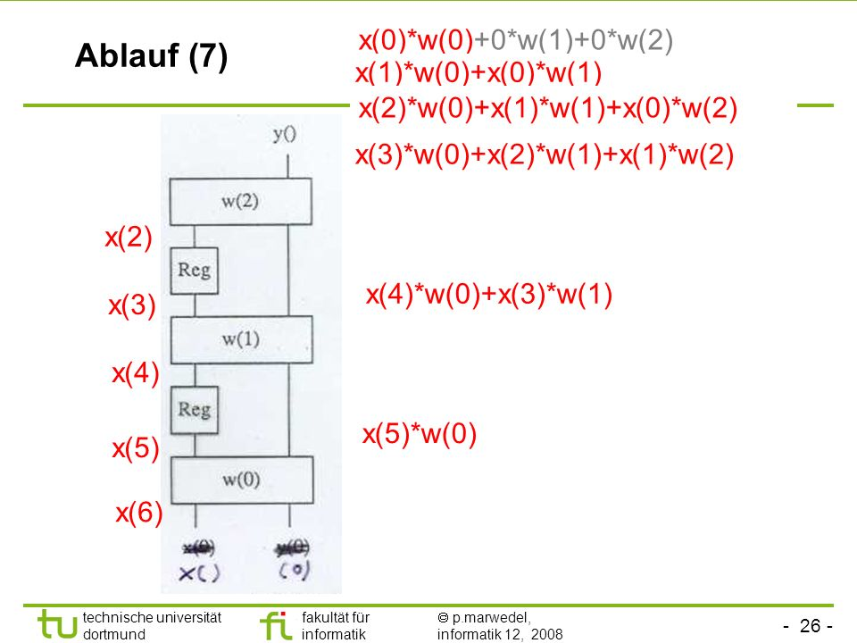 Ablauf (7) x(0)*w(0)+0*w(1)+0*w(2) x(1)*w(0)+x(0)*w(1)