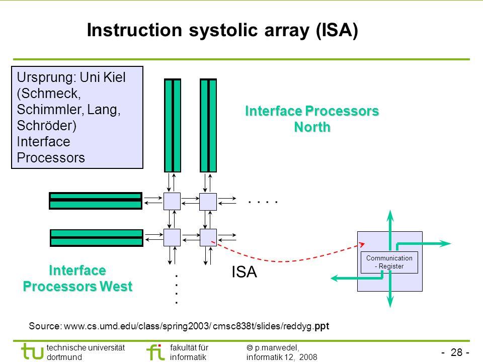 Instruction systolic array (ISA)