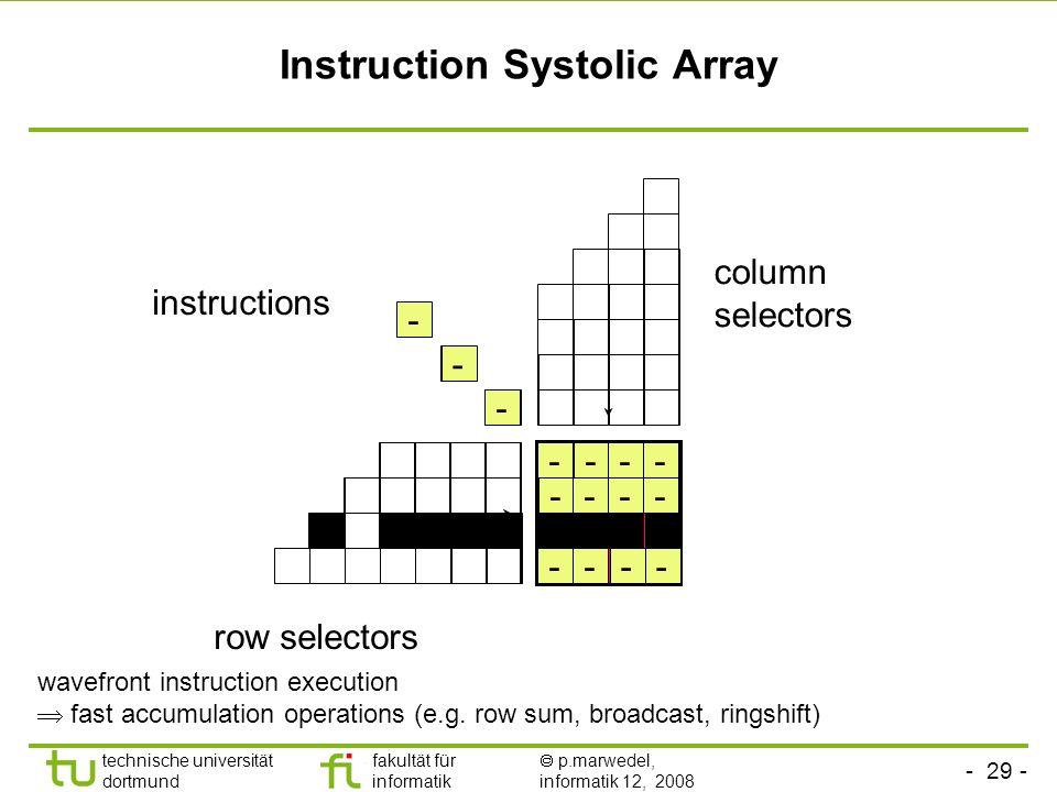 Instruction Systolic Array