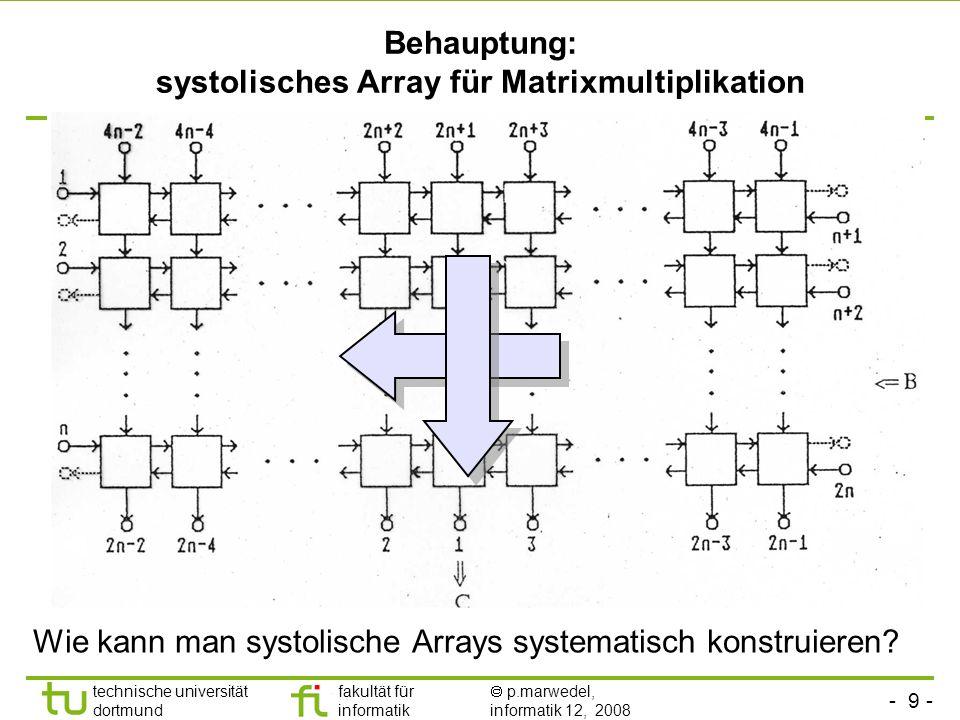 Behauptung: systolisches Array für Matrixmultiplikation