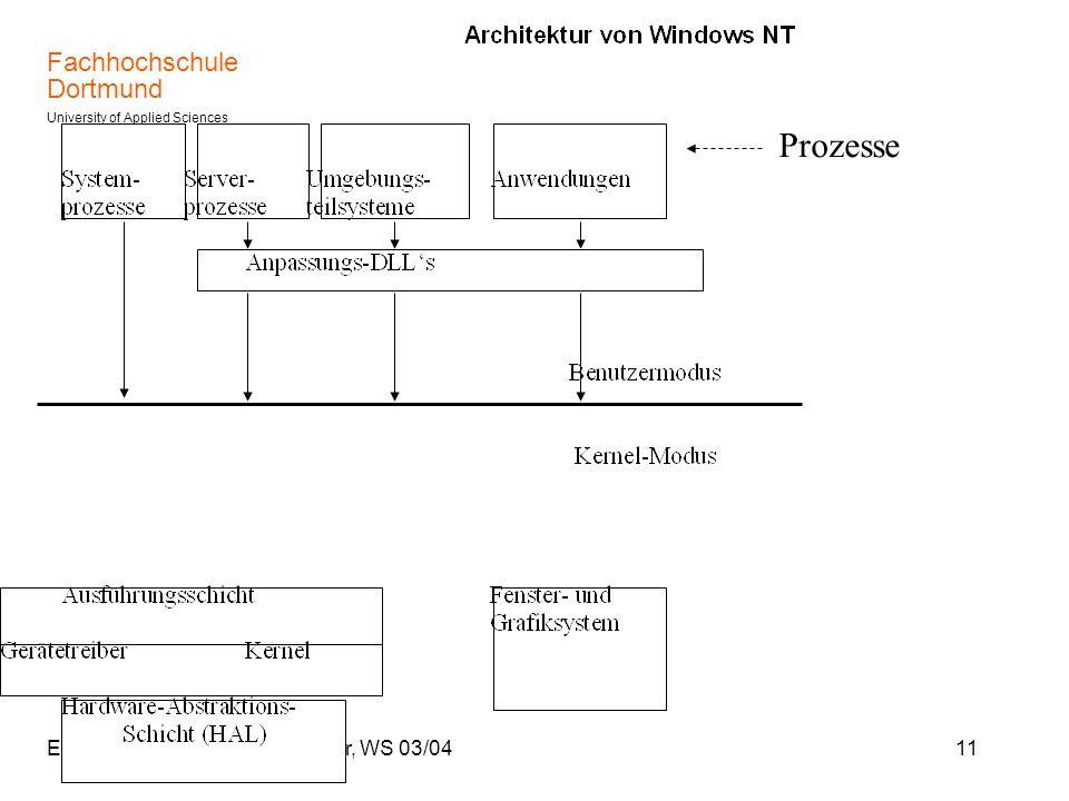 Prozesse Einf. in die WI 1, DV-Infrastruktur, WS 03/04