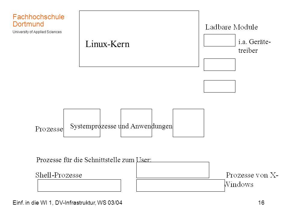 Linux-Kern i.a. Geräte- treiber Systemprozesse und Anwendungen