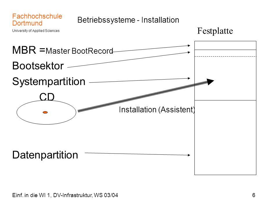 Betriebssysteme - Installation