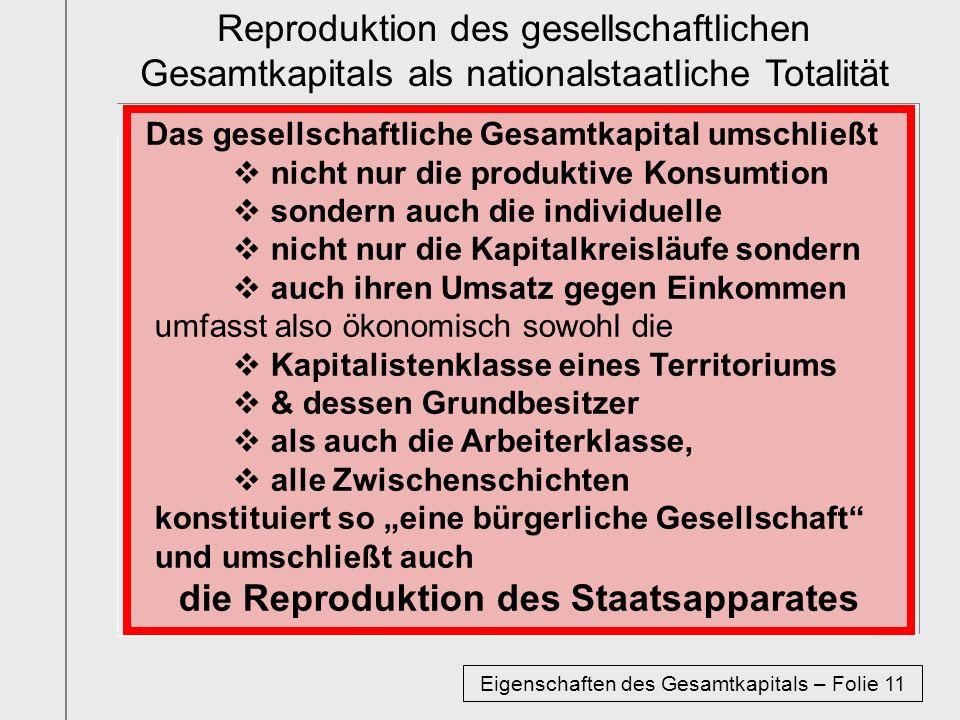 die Reproduktion des Staatsapparates