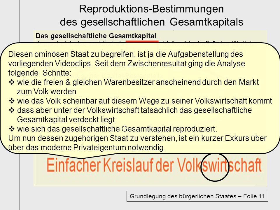 € Reproduktions-Bestimmungen des gesellschaftlichen Gesamtkapitals