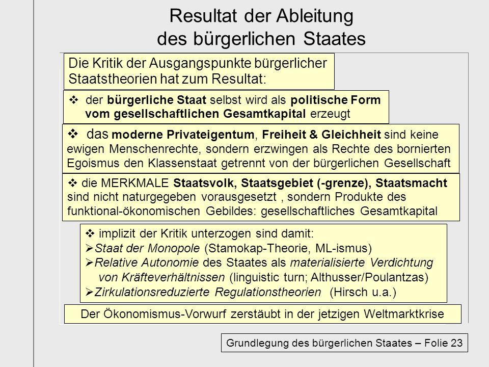 Resultat der Ableitung des bürgerlichen Staates
