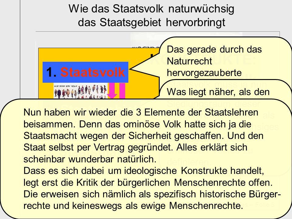KONSTRUKTE: Staatsvolk Staatsgebiet Staatsmacht 1. Staatsvolk