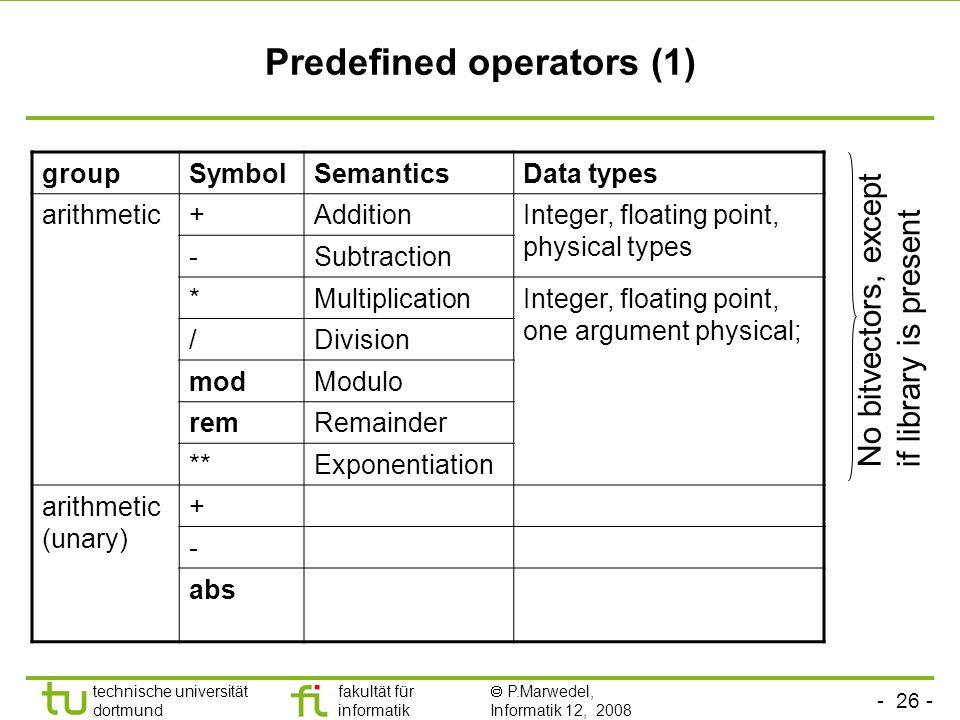 Predefined operators (1)