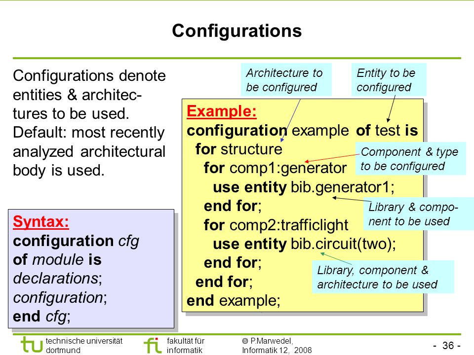 Configurations Configurations denote entities & architec-tures to be used. Default: most recently analyzed architectural body is used.