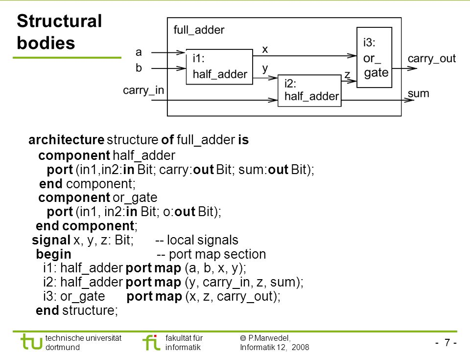 Structural bodies architecture structure of full_adder is component half_adder. port (in1,in2:in Bit; carry:out Bit; sum:out Bit);