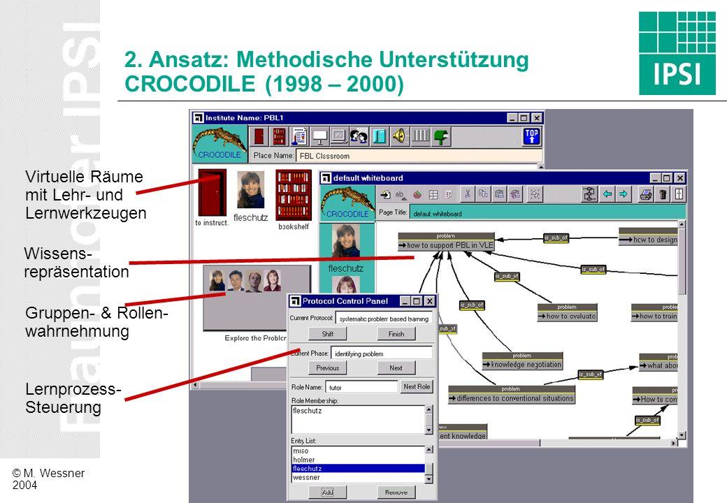 2. Ansatz: Methodische Unterstützung CROCODILE (1998 – 2000)