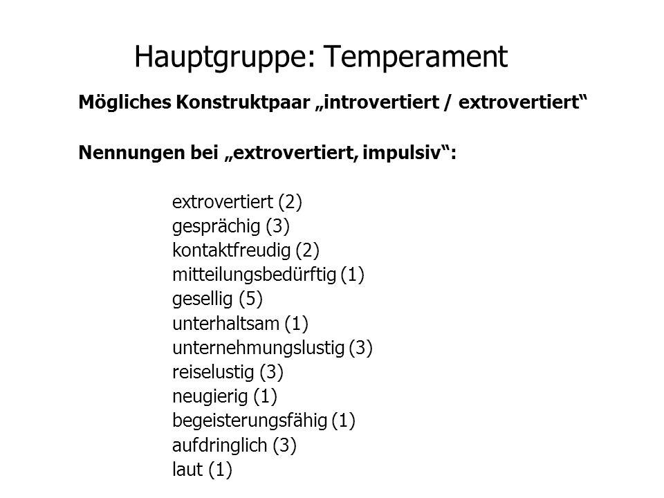 Hauptgruppe: Temperament