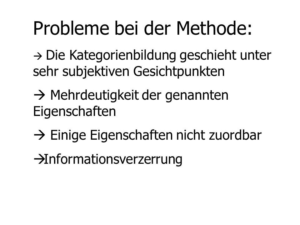 Probleme bei der Methode:
