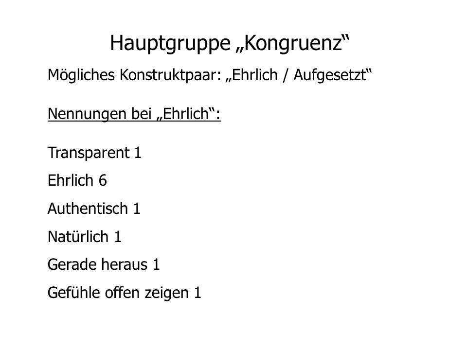 """Hauptgruppe """"Kongruenz"""
