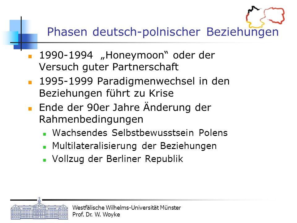 Phasen deutsch-polnischer Beziehungen