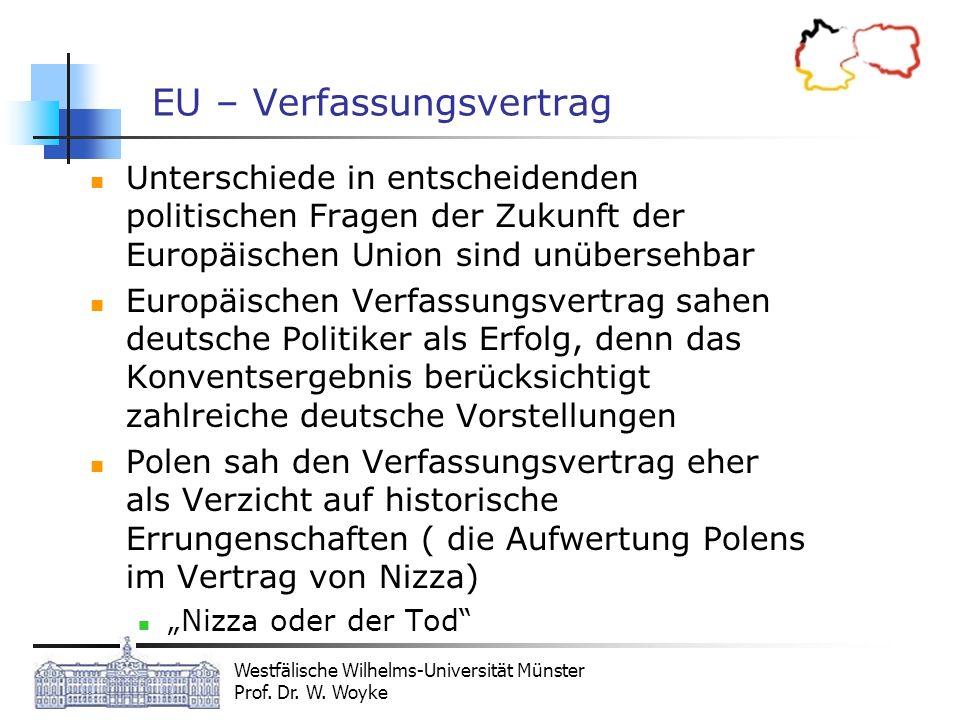 EU – Verfassungsvertrag