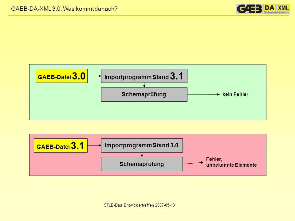 GAEB-Datei 3.0 Importprogramm Stand 3.1 Schemaprüfung GAEB-Datei 3.1
