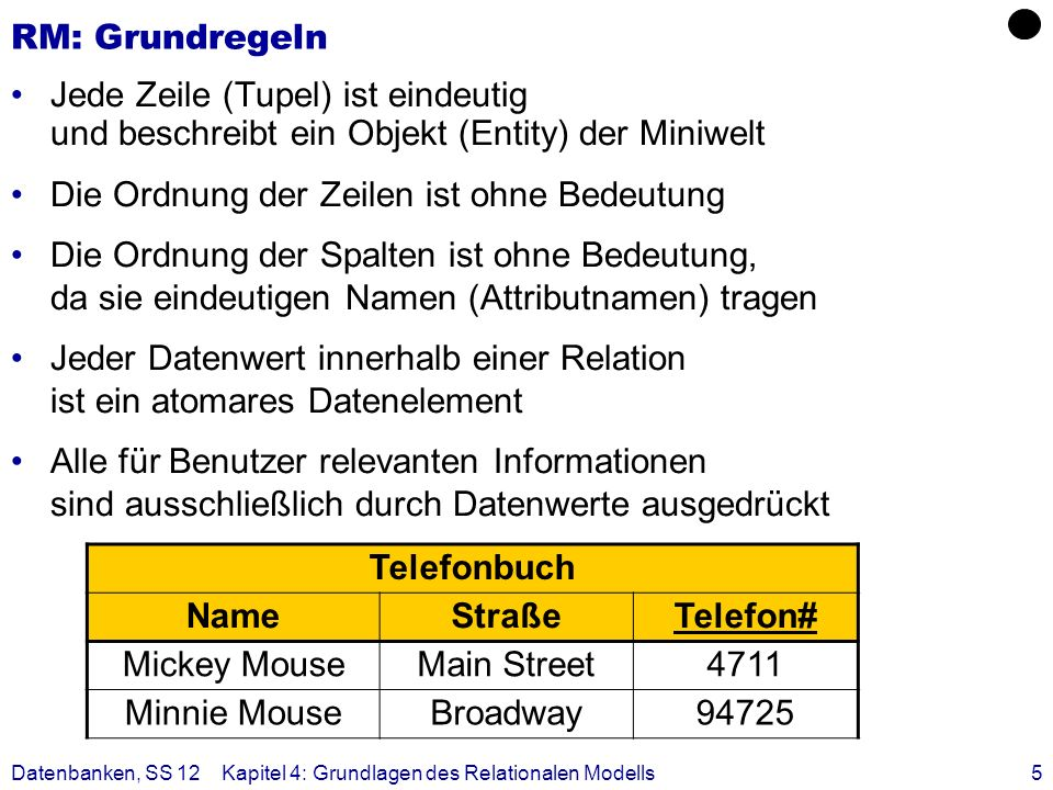 Telefonbuch Name Straße Telefon#