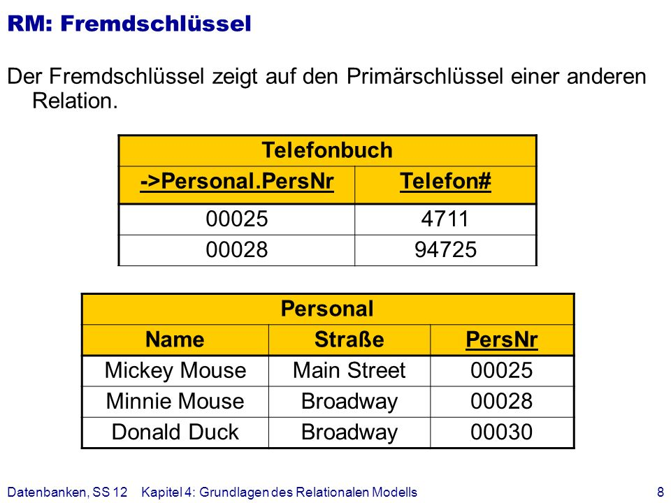 Telefonbuch ->Personal.PersNr Telefon# Personal Name Straße PersNr