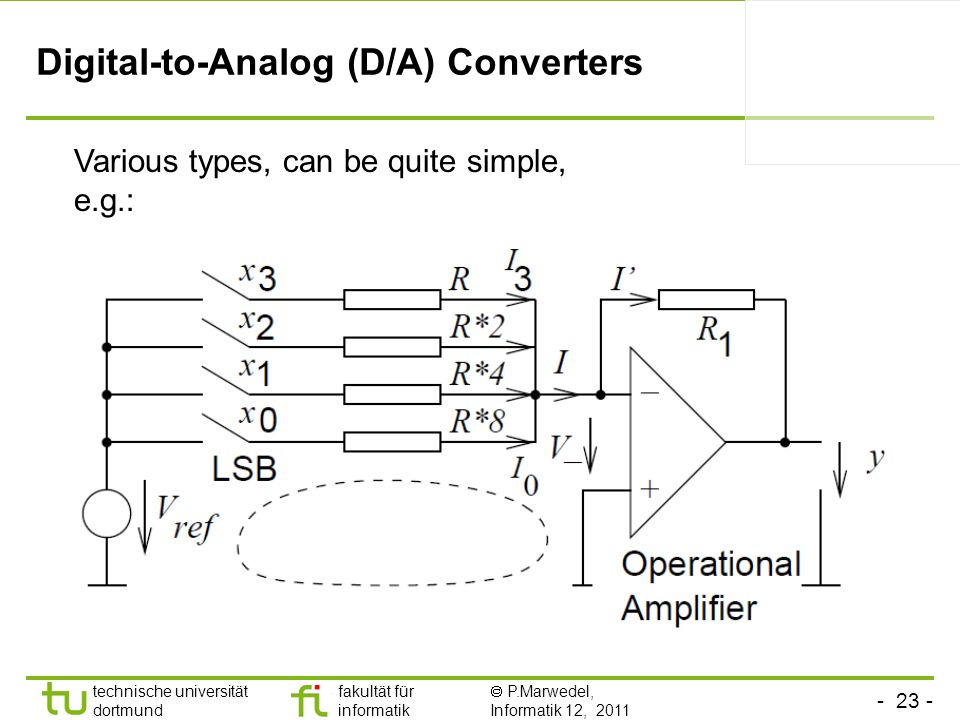 Digital-to-Analog (D/A) Converters