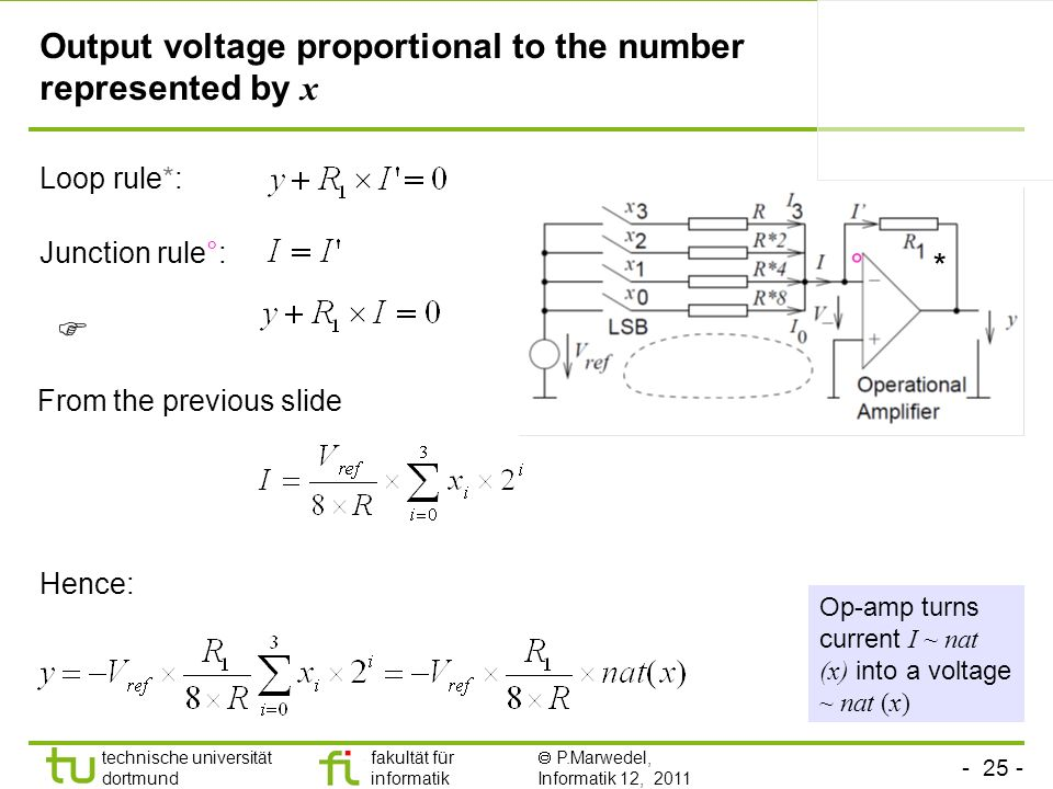 Output voltage proportional to the number represented by x