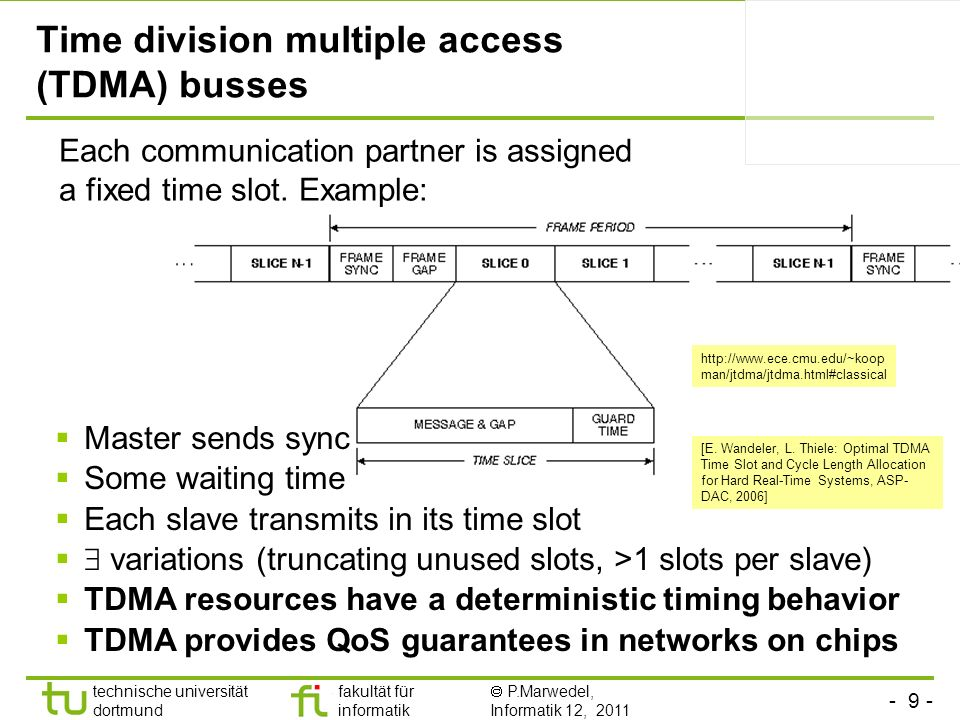 Time division multiple access (TDMA) busses