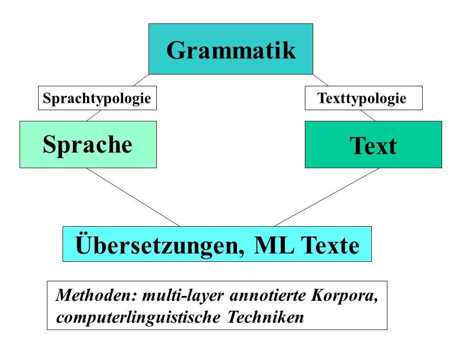 Übersetzungen, ML Texte
