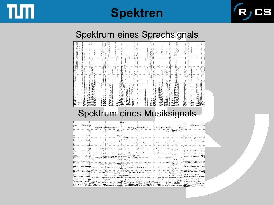Spektren Spektrum eines Sprachsignals Spektrum eines Musiksignals