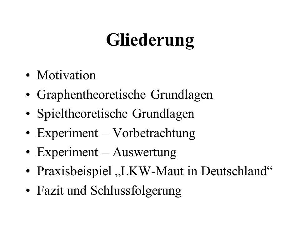 Gliederung Motivation Graphentheoretische Grundlagen