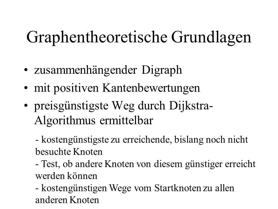 Graphentheoretische Grundlagen
