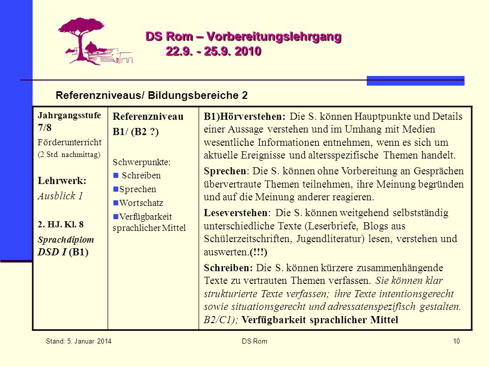 DS Rom – Vorbereitungslehrgang 22.9. - 25.9. 2010