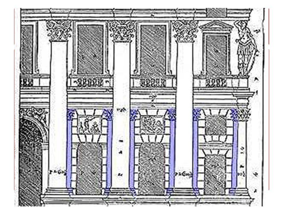 Kontrast Bei Fassaden und Baukörpern werden meist unterschiedliche Formteile kombiniert: breite zu schmalen,