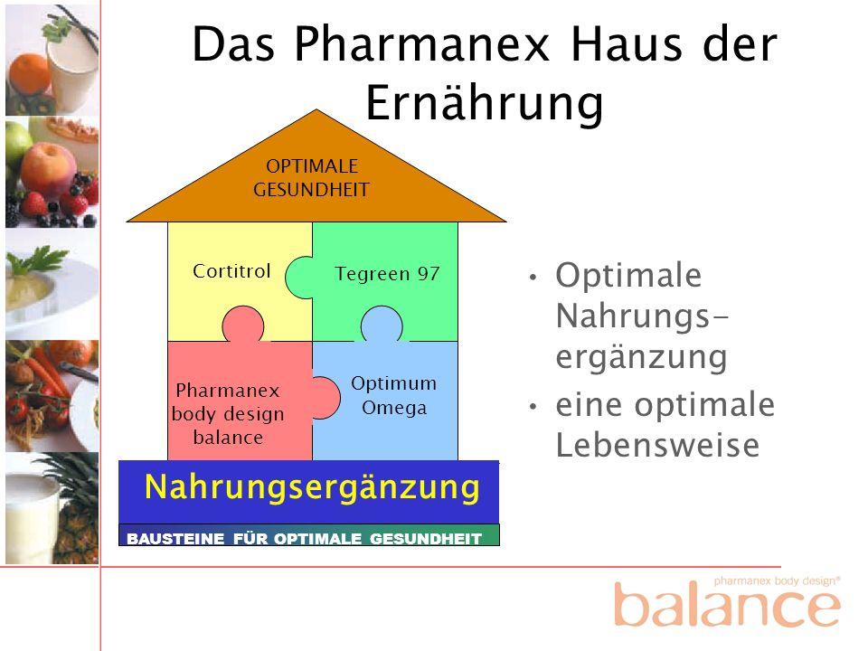 Das Pharmanex Haus der Ernährung