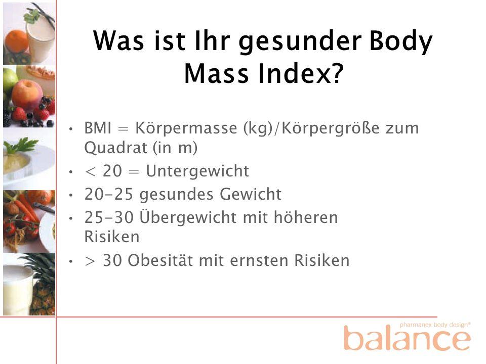 Was ist Ihr gesunder Body Mass Index