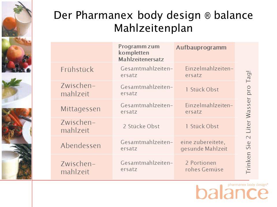 Der Pharmanex body design ® balance Mahlzeitenplan