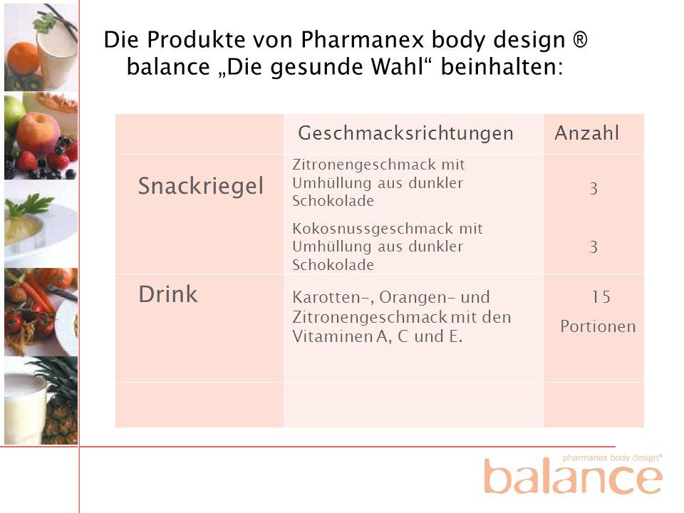 """Die Produkte von Pharmanex body design ® balance """"Die gesunde Wahl beinhalten:"""