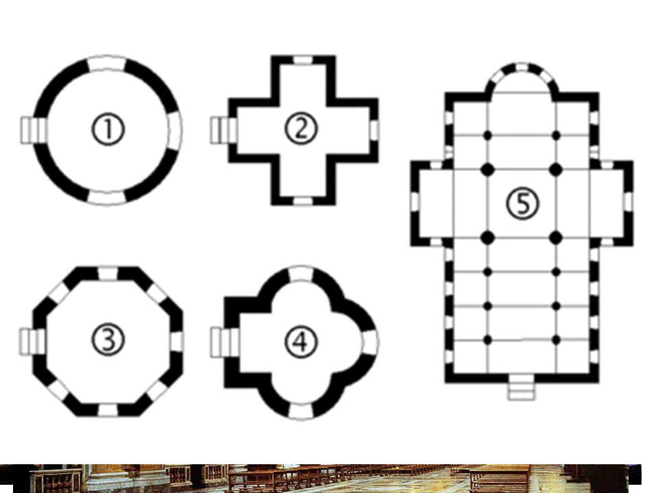 4 Grundformen: Basilika/Halle/ Saal/Zentralbau