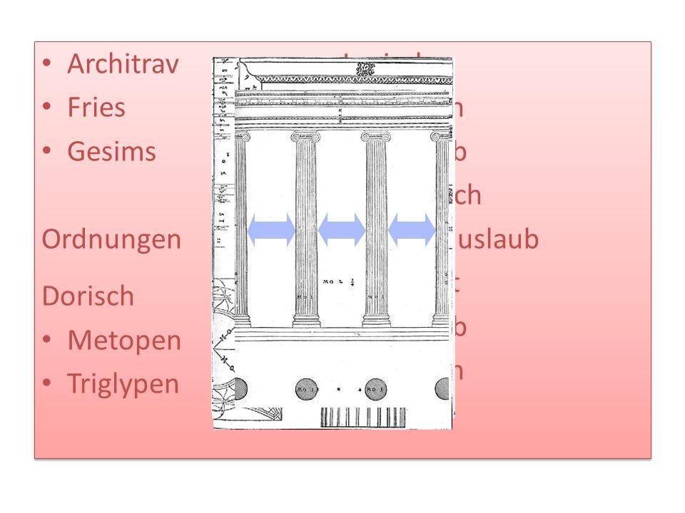 Architrav Ionisch. Fries. Voluten. Gesims. Eierstab. Korinthisch. Ordnungen. Akanthuslaub. Komposit.