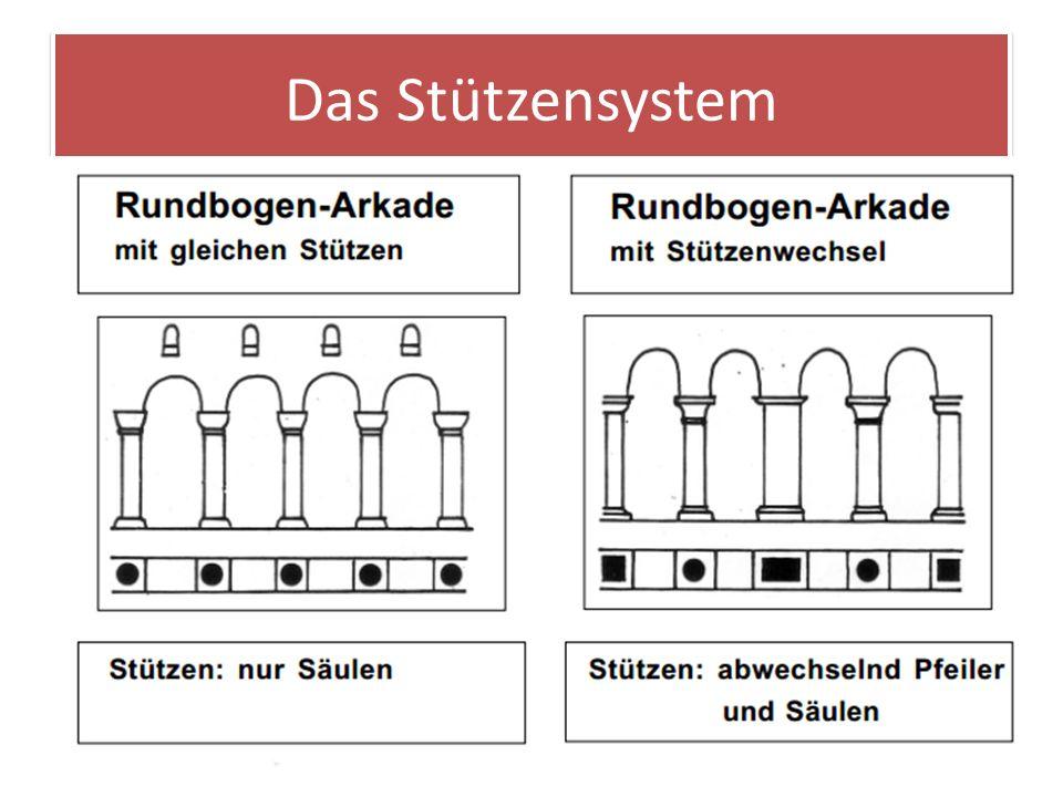 Das Stützensystem Der niedersächsische Stützenwechsel Säule b Pfeiler