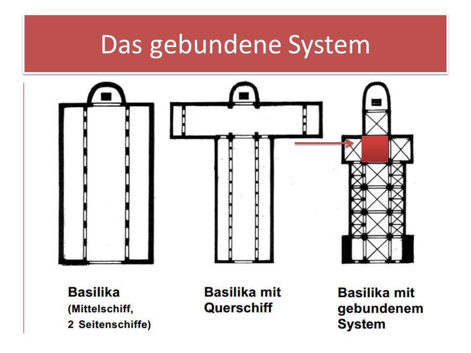 Das gebundene System