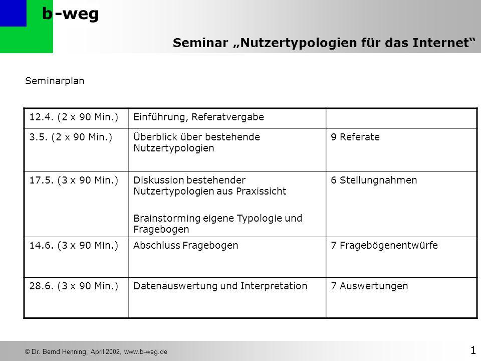 Seminarplan 12.4. (2 x 90 Min.) Einführung, Referatvergabe. 3.5. (2 x 90 Min.) Überblick über bestehende Nutzertypologien.