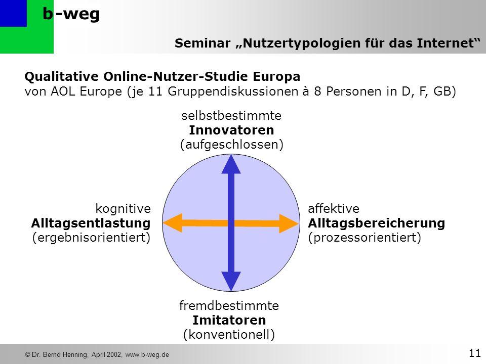 Qualitative Online-Nutzer-Studie Europa