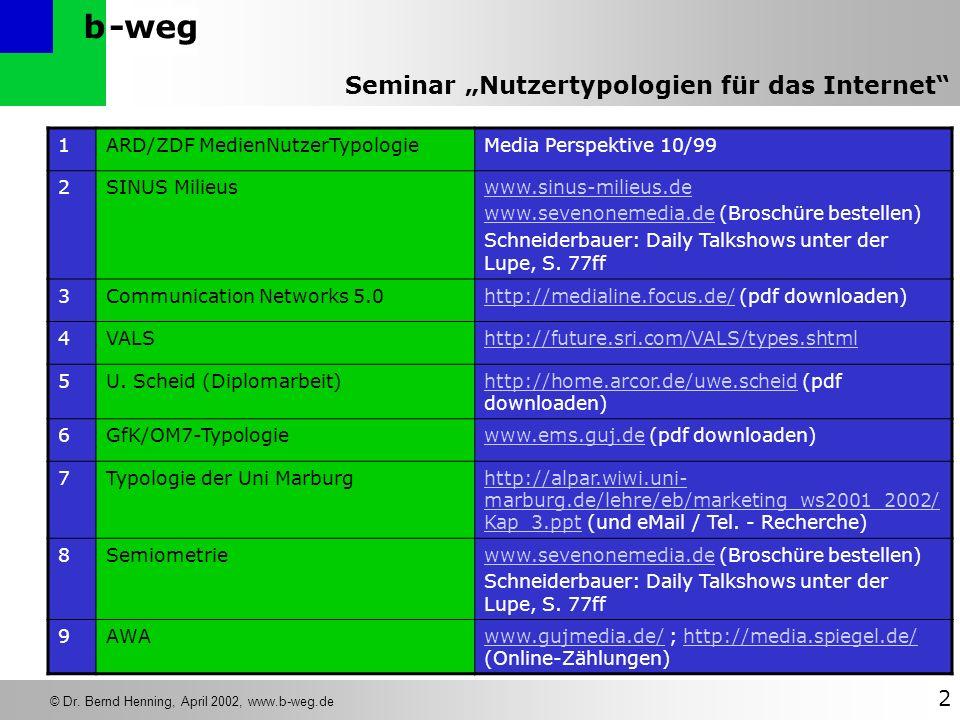 1 ARD/ZDF MedienNutzerTypologie. Media Perspektive 10/99. 2. SINUS Milieus. www.sinus-milieus.de.