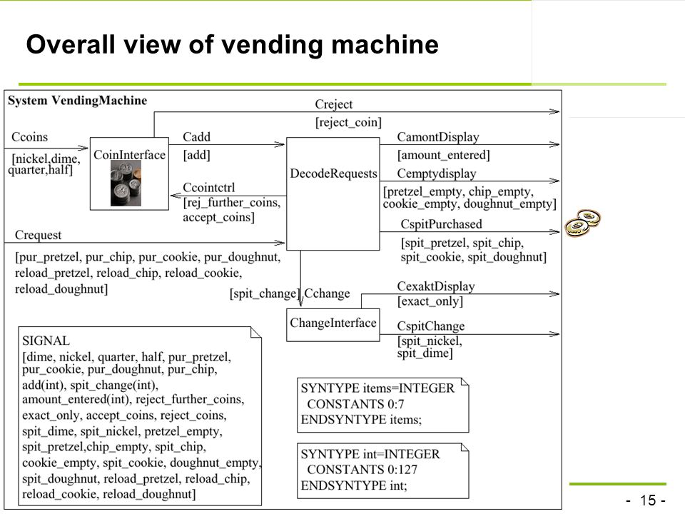Overall view of vending machine