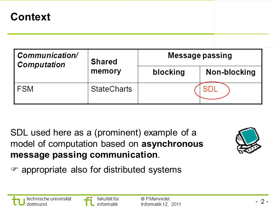 Context Communication/ Computation. Shared memory. Message passing. blocking. Non-blocking. FSM.